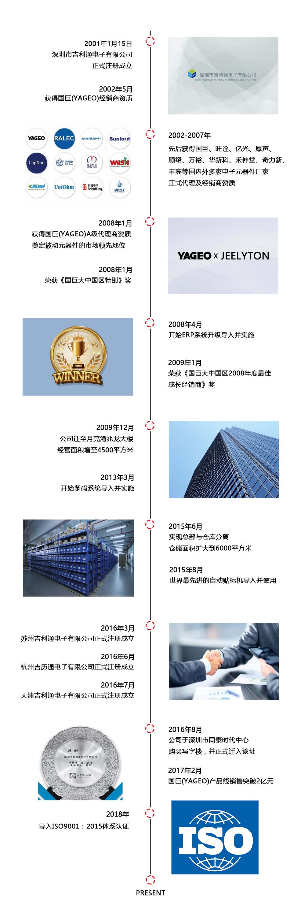 企业历程排版中文NEW.jpg